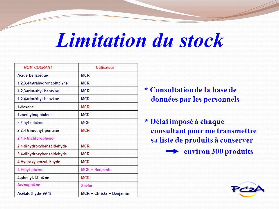 Rangement des produits * Etagères dans la réserve * Bacs de rétention avec étiquettes * Respect de la compatibilité des produits * Coût rayonnage : 1500 euros bacs de rétention : 800 euros