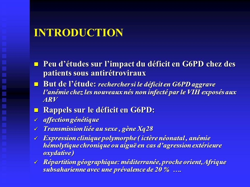 INTRODUCTION Peu détudes sur limpact du déficit en G6PD chez des patients sous antirétroviraux Peu détudes sur limpact du déficit en G6PD chez des patients sous antirétroviraux But de létude: rechercher si le déficit en G6PD aggrave lanémie chez les nouveaux nés non infecté par le VIH exposés aux ARV But de létude: rechercher si le déficit en G6PD aggrave lanémie chez les nouveaux nés non infecté par le VIH exposés aux ARV Rappels sur le déficit en G6PD: Rappels sur le déficit en G6PD: affection génétique affection génétique Transmission liée au sexe, gène Xq28 Transmission liée au sexe, gène Xq28 Expression clinique polymorphe ( ictère néonatal, anémie hémolytique chronique ou aiguë en cas dagression extérieure oxydative ) Expression clinique polymorphe ( ictère néonatal, anémie hémolytique chronique ou aiguë en cas dagression extérieure oxydative ) Répartition géographique: méditerranée, proche orient, Afrique subsaharienne avec une prévalence de 20 % ….