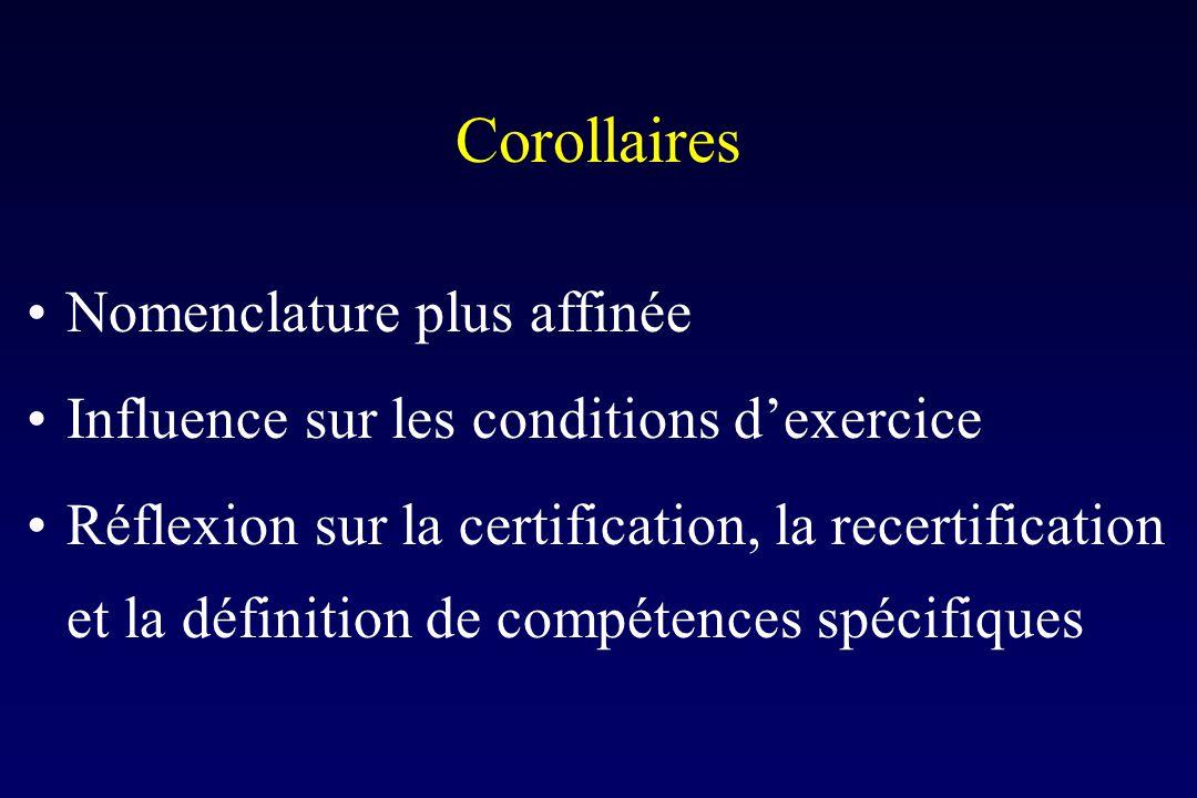 Corollaires Nomenclature plus affinée Influence sur les conditions dexercice Réflexion sur la certification, la recertification et la définition de compétences spécifiques