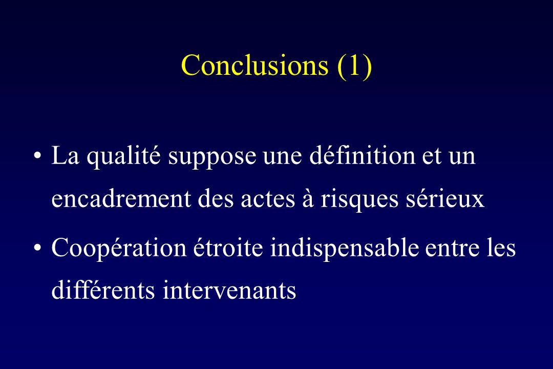 Conclusions (1) La qualité suppose une définition et un encadrement des actes à risques sérieux Coopération étroite indispensable entre les différents intervenants