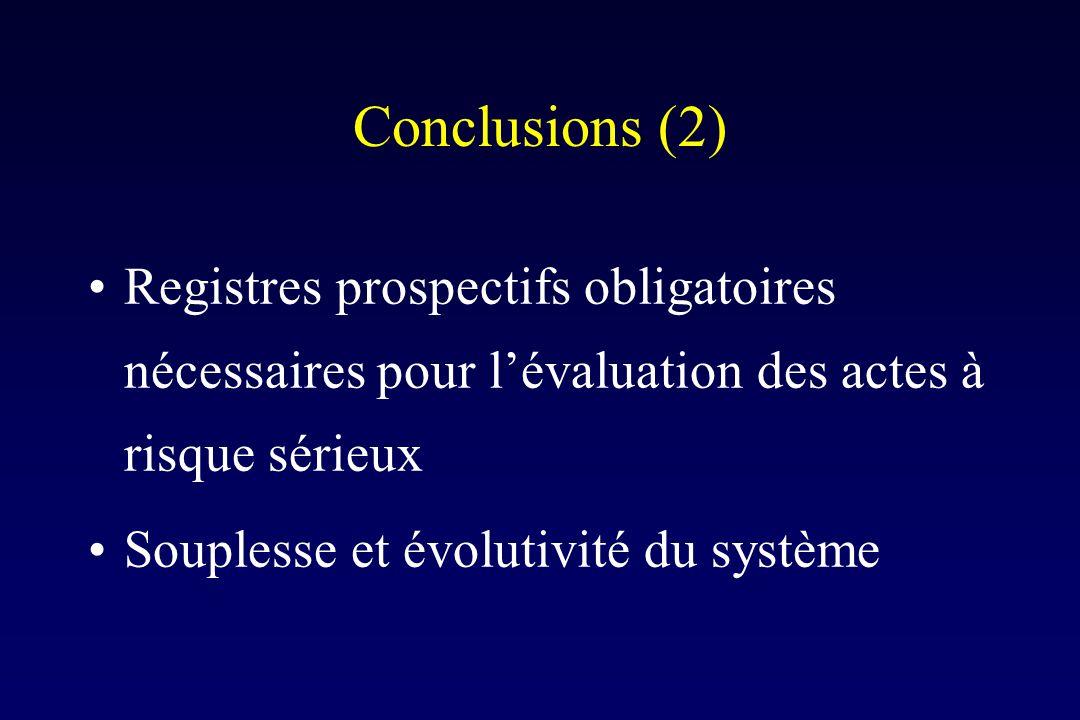 Conclusions (2) Registres prospectifs obligatoires nécessaires pour lévaluation des actes à risque sérieux Souplesse et évolutivité du système