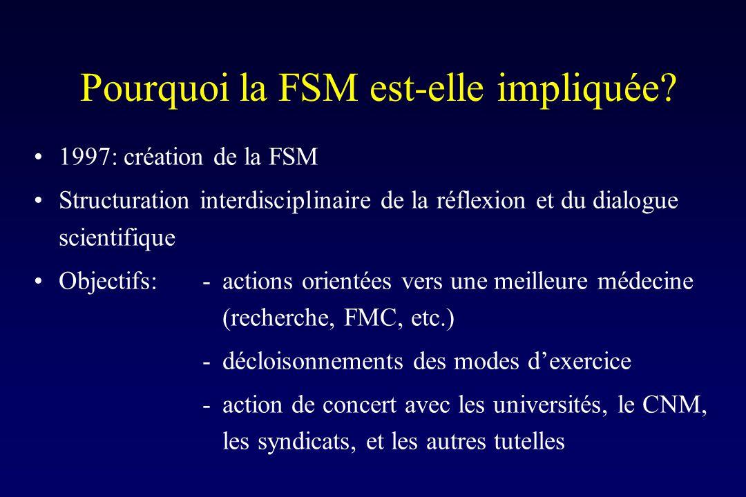 Pourquoi la FSM est-elle impliquée.