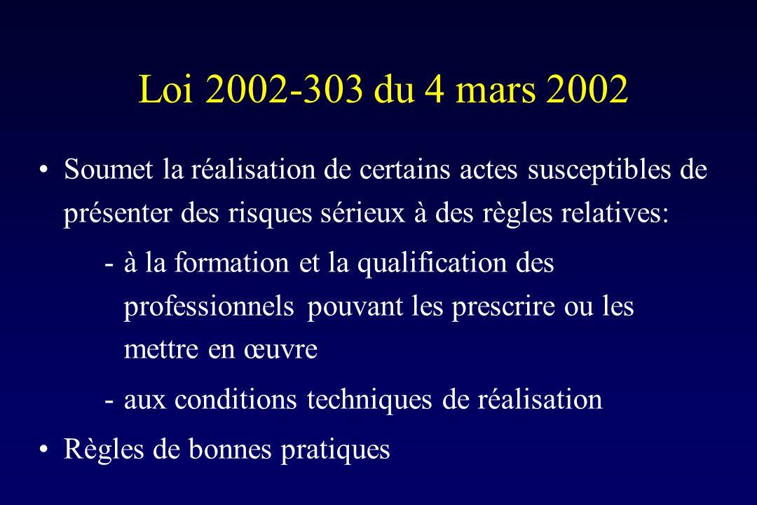 Loi 2002-303 du 4 mars 2002 Soumet la réalisation de certains actes susceptibles de présenter des risques sérieux à des règles relatives: -à la formation et la qualification des professionnelspouvant les prescrire ou les mettre en œuvre -aux conditions techniques de réalisation Règles de bonnes pratiques