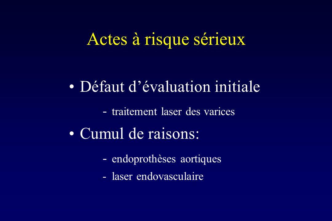 Actes à risque sérieux Défaut dévaluation initiale - traitement laser des varices Cumul de raisons: - endoprothèses aortiques -laser endovasculaire