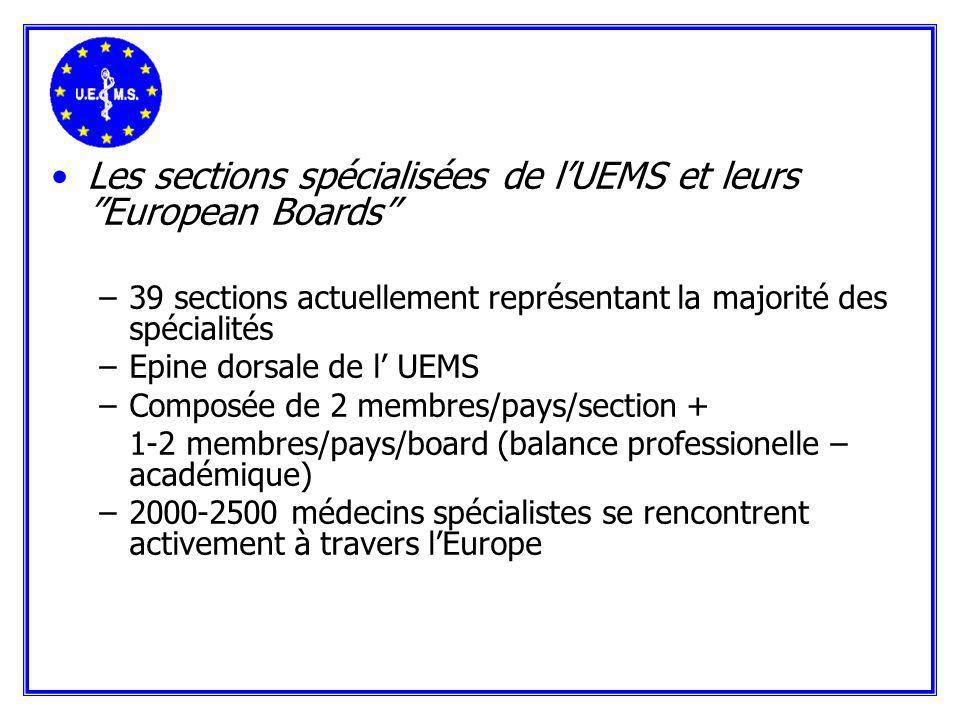 Les sections spécialisées de lUEMS et leurs European Boards –39 sections actuellement représentant la majorité des spécialités –Epine dorsale de l UEMS –Composée de 2 membres/pays/section + 1-2 membres/pays/board (balance professionelle – académique) –2000-2500 médecins spécialistes se rencontrent activement à travers lEurope