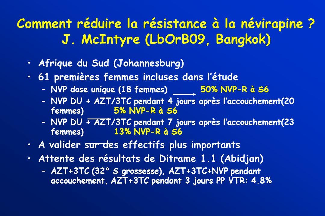 Comment réduire la résistance à la névirapine ? J. McIntyre (LbOrB09, Bangkok) Afrique du Sud (Johannesburg) 61 premières femmes incluses dans létude