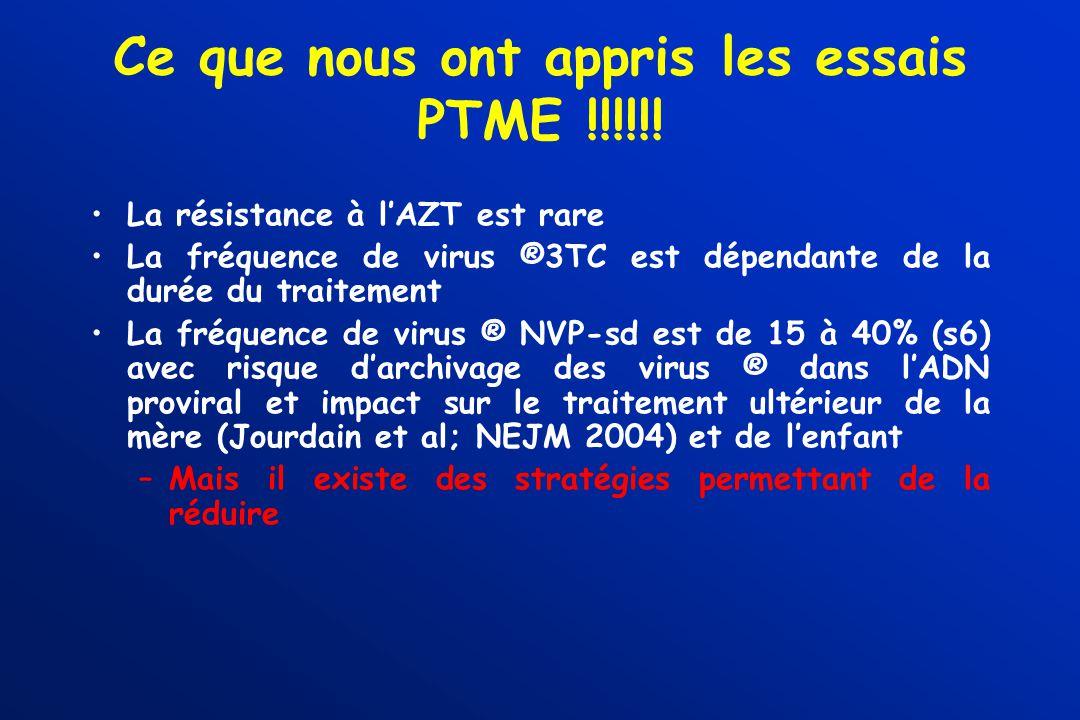 Ce que nous ont appris les essais PTME !!!!!! La résistance à lAZT est rare La fréquence de virus ®3TC est dépendante de la durée du traitement La fré