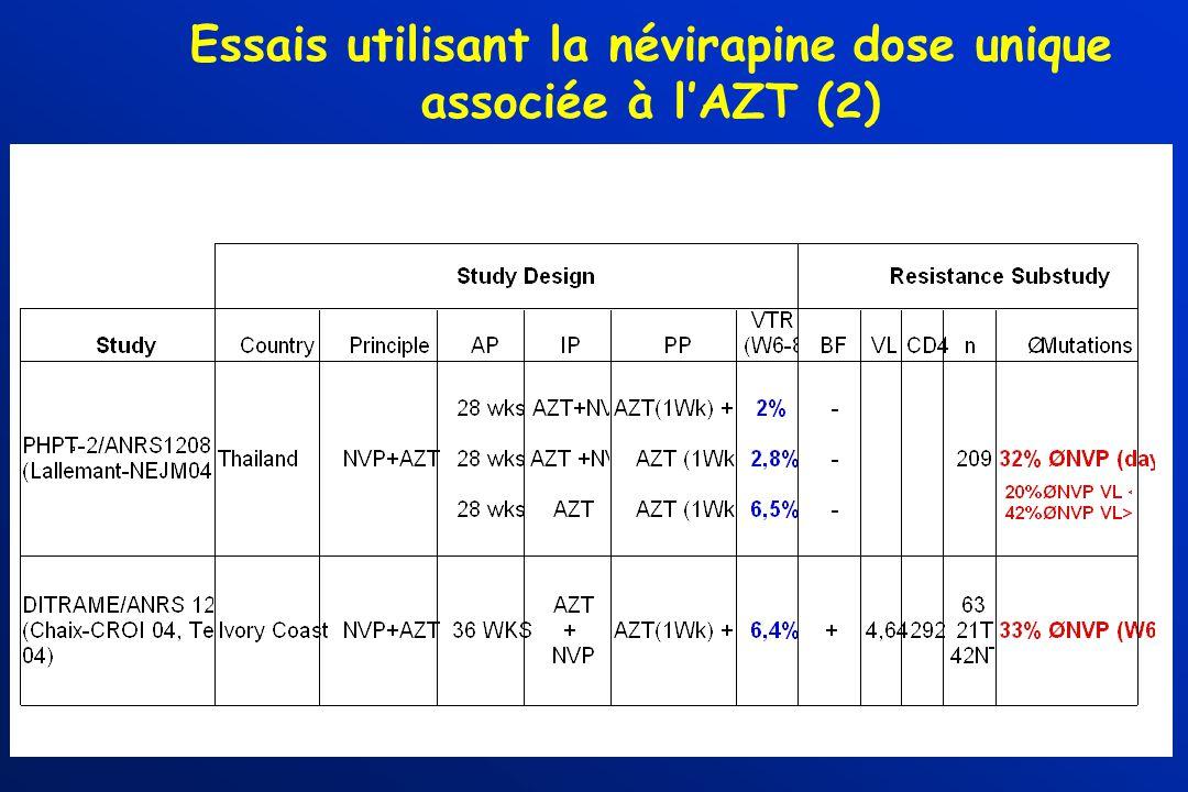Essais utilisant la névirapine dose unique associée à lAZT (2)