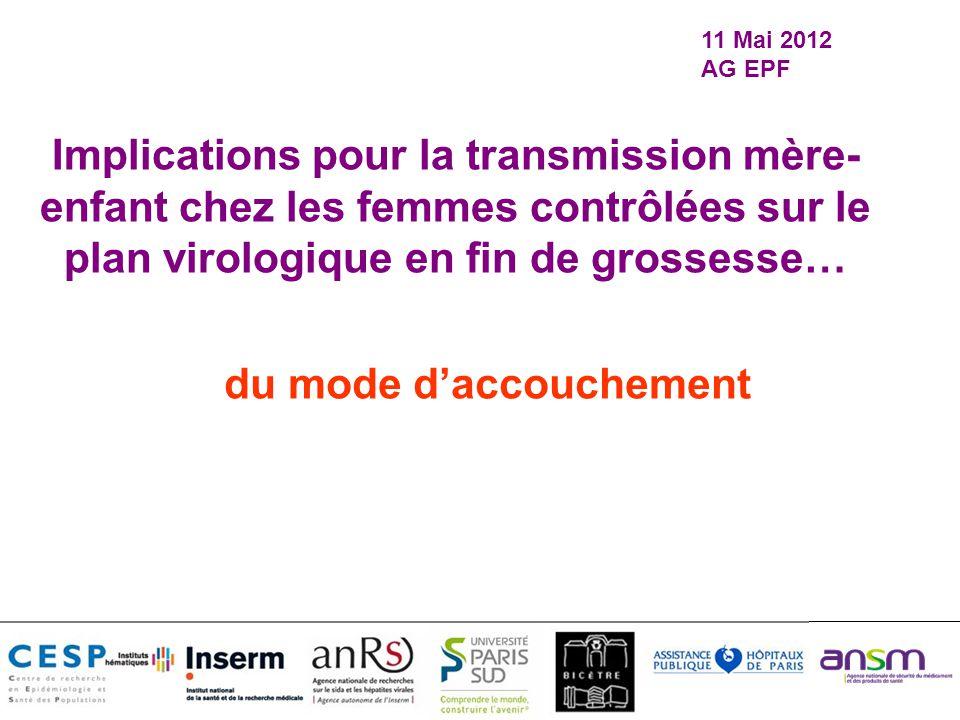 11 Mai 2012 AG EPF Implications pour la transmission mère- enfant chez les femmes contrôlées sur le plan virologique en fin de grossesse… du mode daccouchement