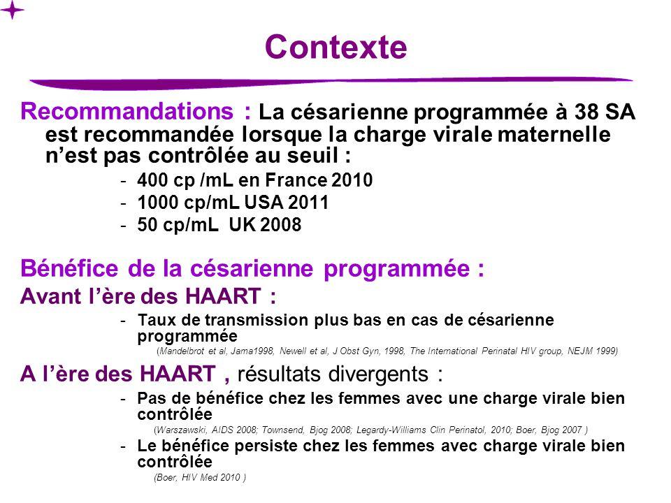 Recommandations : La césarienne programmée à 38 SA est recommandée lorsque la charge virale maternelle nest pas contrôlée au seuil : -400 cp /mL en France 2010 -1000 cp/mL USA 2011 -50 cp/mL UK 2008 Bénéfice de la césarienne programmée : Avant lère des HAART : -Taux de transmission plus bas en cas de césarienne programmée (Mandelbrot et al, Jama1998, Newell et al, J Obst Gyn, 1998, The International Perinatal HIV group, NEJM 1999) A lère des HAART, résultats divergents : -Pas de bénéfice chez les femmes avec une charge virale bien contrôlée (Warszawski, AIDS 2008; Townsend, Bjog 2008; Legardy-Williams Clin Perinatol, 2010; Boer, Bjog 2007 ) -Le bénéfice persiste chez les femmes avec charge virale bien contrôlée (Boer, HIV Med 2010 ) Contexte
