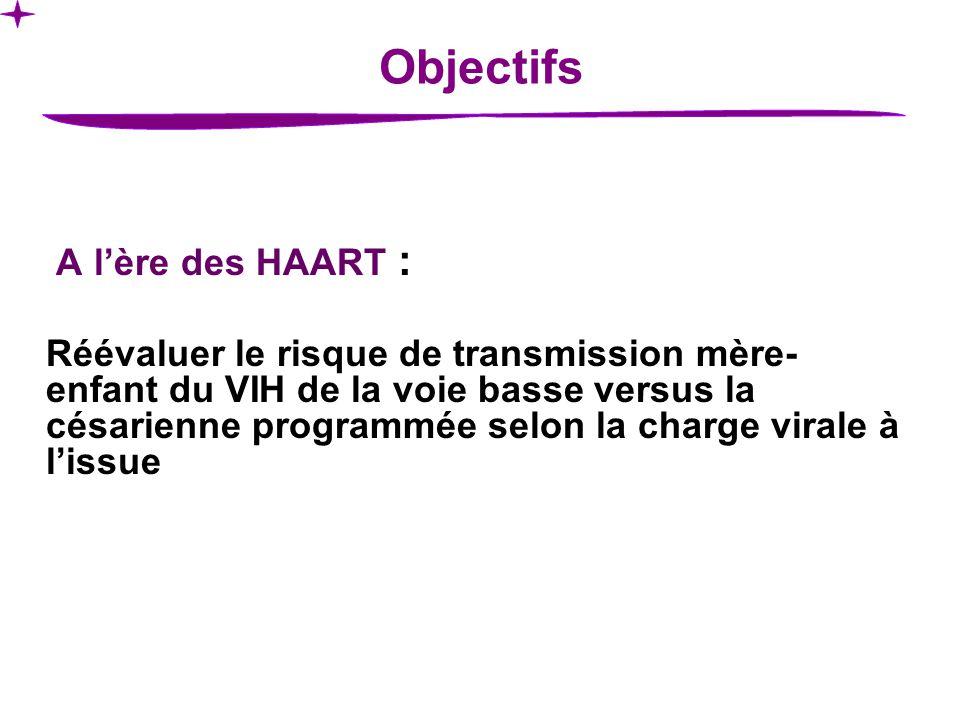 Objectifs A lère des HAART : Réévaluer le risque de transmission mère- enfant du VIH de la voie basse versus la césarienne programmée selon la charge virale à lissue