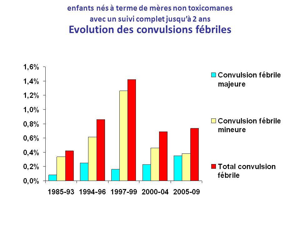 enfants nés à terme de mères non toxicomanes avec un suivi complet jusquà 2 ans Evolution des convulsions fébriles