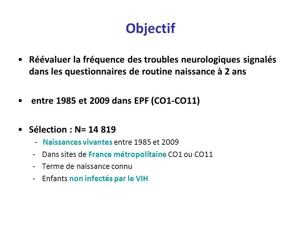 Objectif Réévaluer la fréquence des troubles neurologiques signalés dans les questionnaires de routine naissance à 2 ans entre 1985 et 2009 dans EPF (