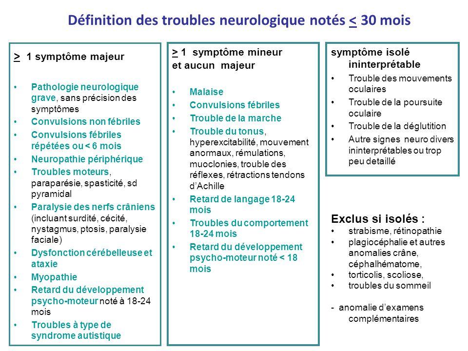 Définition des troubles neurologique notés < 30 mois > 1 symptôme majeur Pathologie neurologique grave, sans précision des symptômes Convulsions non f