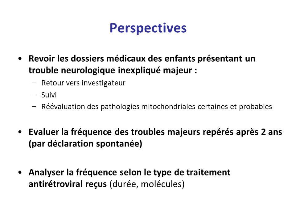 Perspectives Revoir les dossiers médicaux des enfants présentant un trouble neurologique inexpliqué majeur : –Retour vers investigateur –Suivi –Rééval