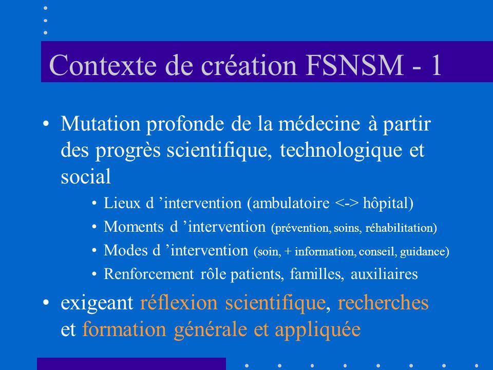 Contexte de création FSNSM - 1 Mutation profonde de la médecine à partir des progrès scientifique, technologique et social Lieux d intervention (ambul