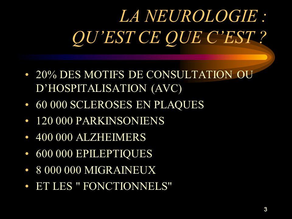 3 LA NEUROLOGIE : QUEST CE QUE CEST ? 20% DES MOTIFS DE CONSULTATION OU DHOSPITALISATION (AVC) 60 000 SCLEROSES EN PLAQUES 120 000 PARKINSONIENS 400 0