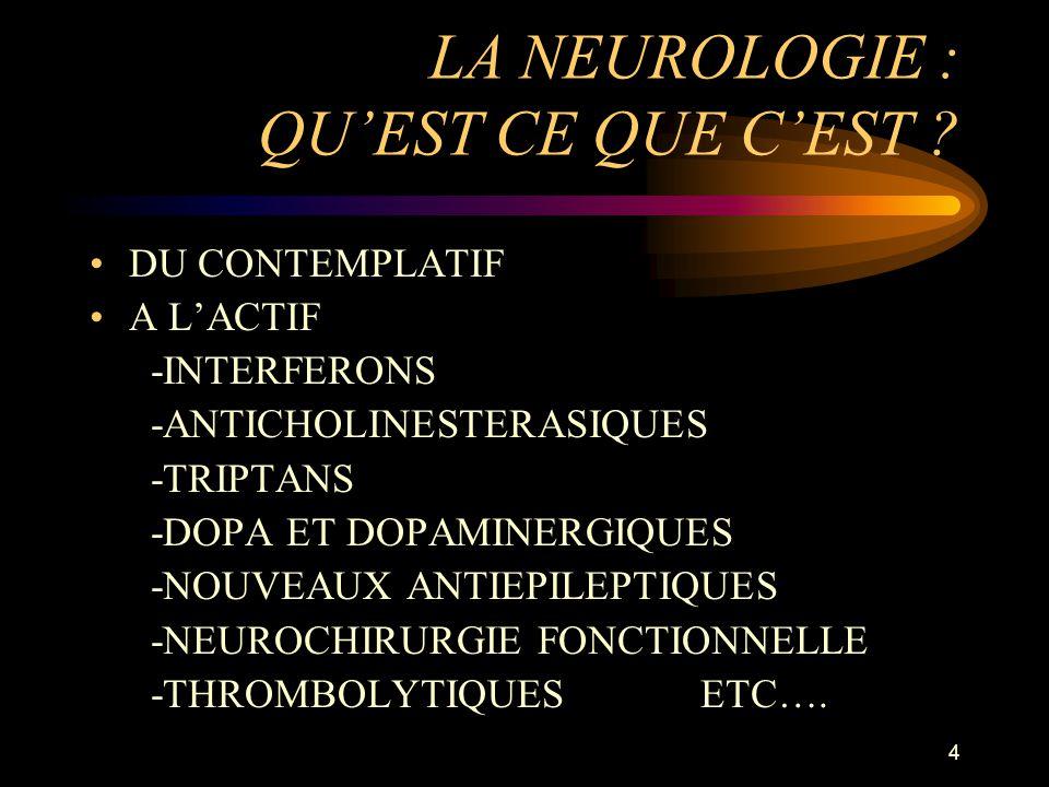 4 LA NEUROLOGIE : QUEST CE QUE CEST ? DU CONTEMPLATIF A LACTIF -INTERFERONS -ANTICHOLINESTERASIQUES -TRIPTANS -DOPA ET DOPAMINERGIQUES -NOUVEAUX ANTIE
