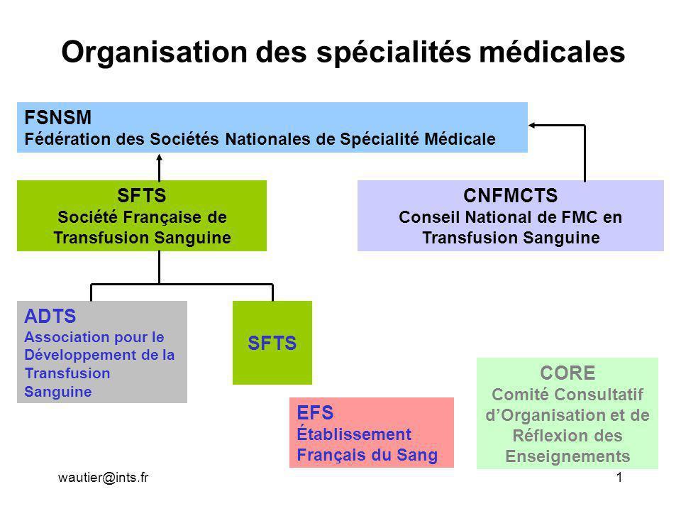 wautier@ints.fr1 Organisation des spécialités médicales FSNSM Fédération des Sociétés Nationales de Spécialité Médicale SFTS Société Française de Tran