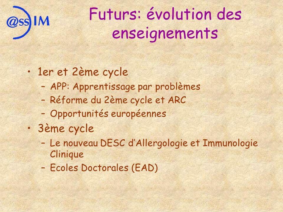 Futurs: évolution des enseignements 1er et 2ème cycle –APP: Apprentissage par problèmes –Réforme du 2ème cycle et ARC –Opportunités européennes 3ème cycle –Le nouveau DESC dAllergologie et Immunologie Clinique –Ecoles Doctorales (EAD)