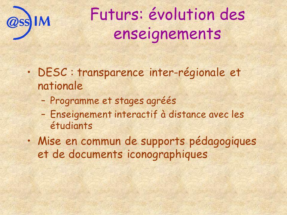 Futurs: évolution des enseignements DESC : transparence inter-régionale et nationale –Programme et stages agréés –Enseignement interactif à distance avec les étudiants Mise en commun de supports pédagogiques et de documents iconographiques