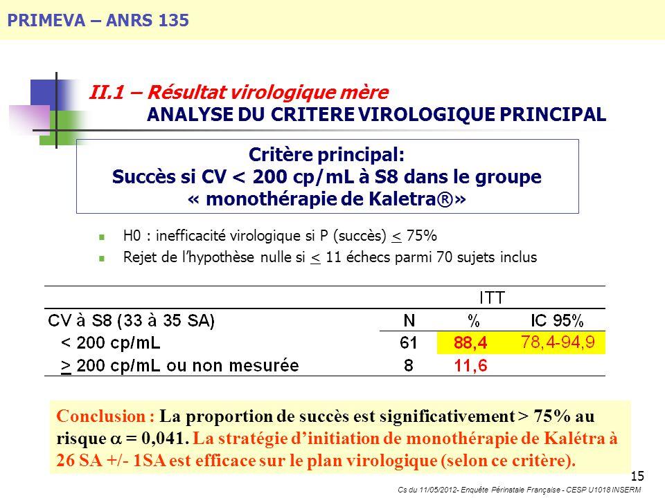 15 II.1 – Résultat virologique mère ANALYSE DU CRITERE VIROLOGIQUE PRINCIPAL Critère principal: Succès si CV < 200 cp/mL à S8 dans le groupe « monothé
