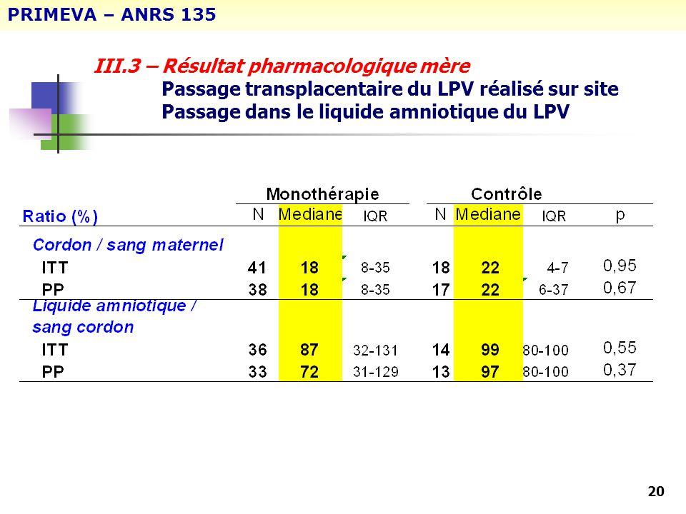 20 III.3 – Résultat pharmacologique mère Passage transplacentaire du LPV réalisé sur site Passage dans le liquide amniotique du LPV PRIMEVA – ANRS 135