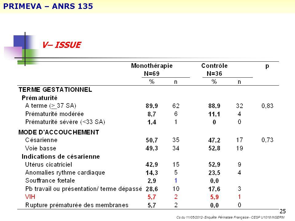 25 V– ISSUE PRIMEVA – ANRS 135 Cs du 11/05/2012- Enquête Périnatale Française - CESP U1018 INSERM
