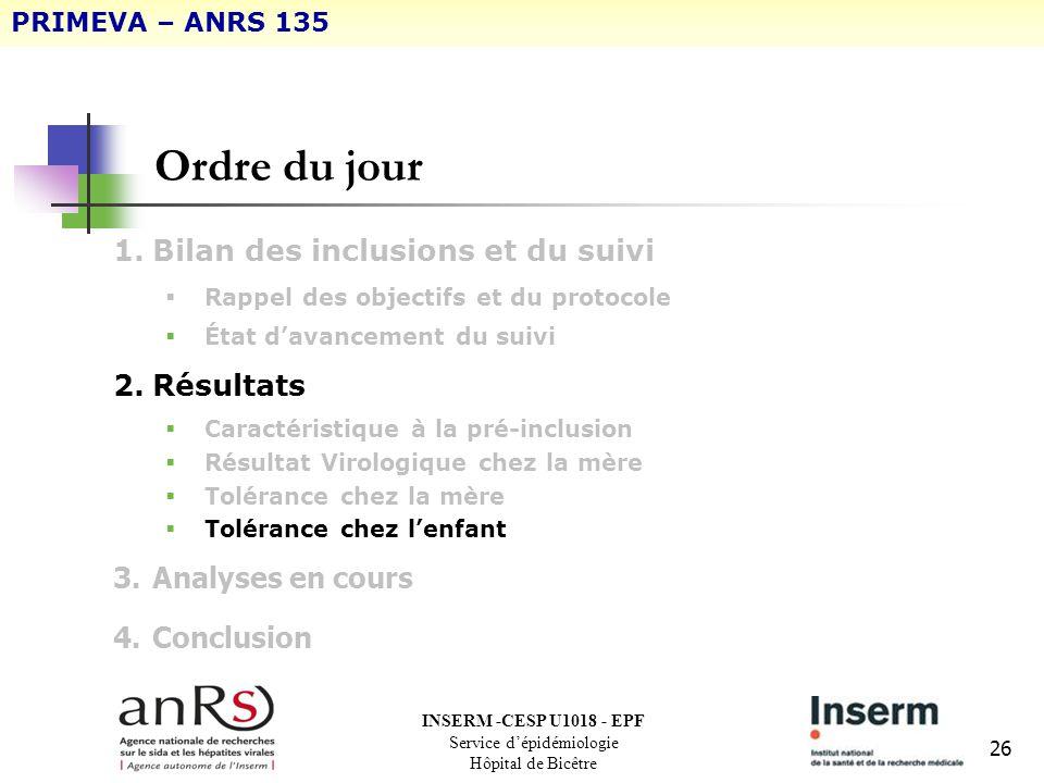 26 Ordre du jour 1.Bilan des inclusions et du suivi Rappel des objectifs et du protocole État davancement du suivi 2.Résultats Caractéristique à la pr