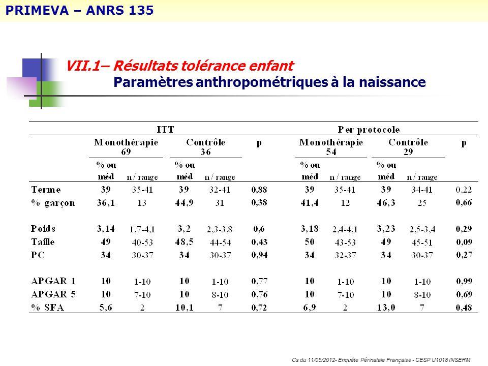VII.1– Résultats tolérance enfant Paramètres anthropométriques à la naissance PRIMEVA – ANRS 135 Cs du 11/05/2012- Enquête Périnatale Française - CESP