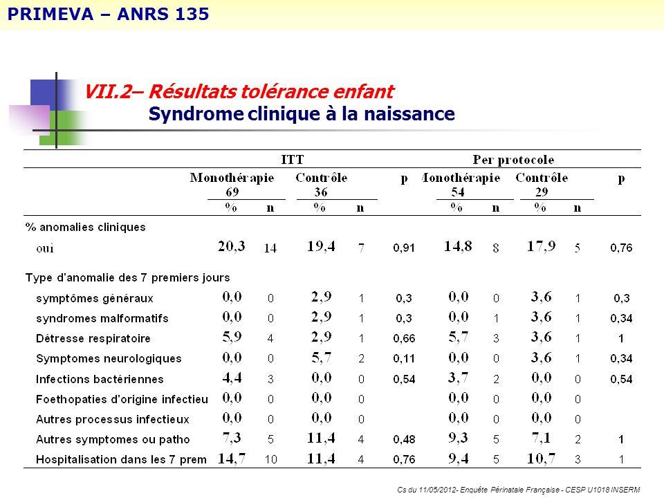VII.2– Résultats tolérance enfant Syndrome clinique à la naissance PRIMEVA – ANRS 135 Cs du 11/05/2012- Enquête Périnatale Française - CESP U1018 INSE