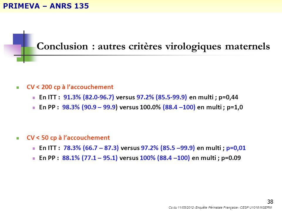38 Conclusion : autres critères virologiques maternels CV < 200 cp à laccouchement En ITT : 91.3% (82.0-96.7) versus 97.2% (85.5-99.9) en multi ; p=0,
