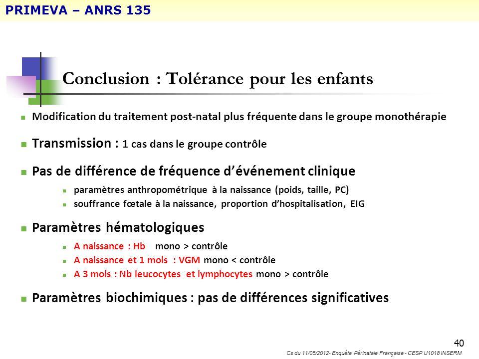 40 Conclusion : Tolérance pour les enfants Modification du traitement post-natal plus fréquente dans le groupe monothérapie Transmission : 1 cas dans