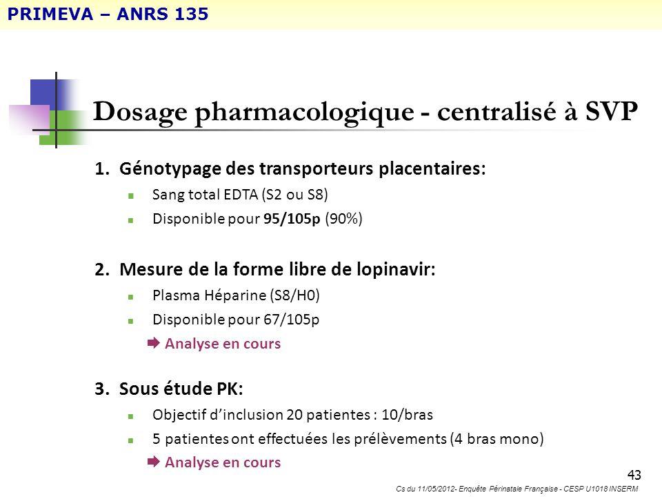 43 Dosage pharmacologique - centralisé à SVP 1.Génotypage des transporteurs placentaires: Sang total EDTA (S2 ou S8) Disponible pour 95/105p (90%) 2.M