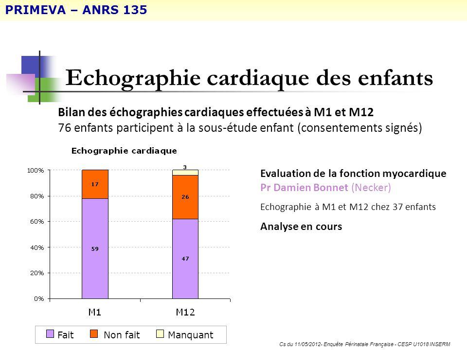 FaitNon faitManquant Echographie cardiaque des enfants Bilan des échographies cardiaques effectuées à M1 et M12 76 enfants participent à la sous-étude
