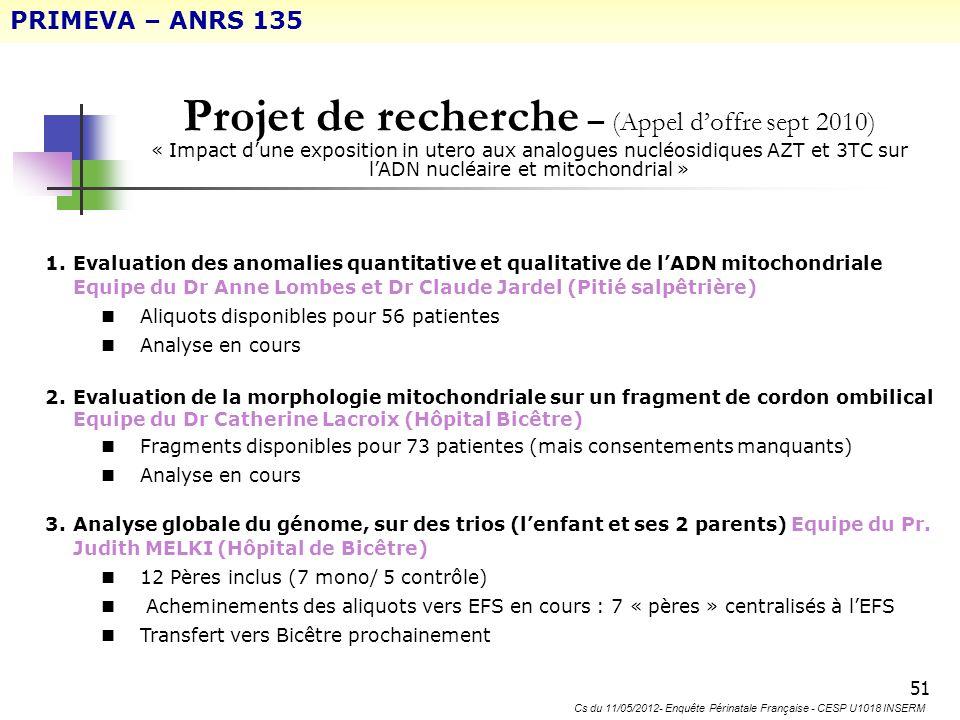 51 1.Evaluation des anomalies quantitative et qualitative de lADN mitochondriale Equipe du Dr Anne Lombes et Dr Claude Jardel (Pitié salpêtrière) Aliq