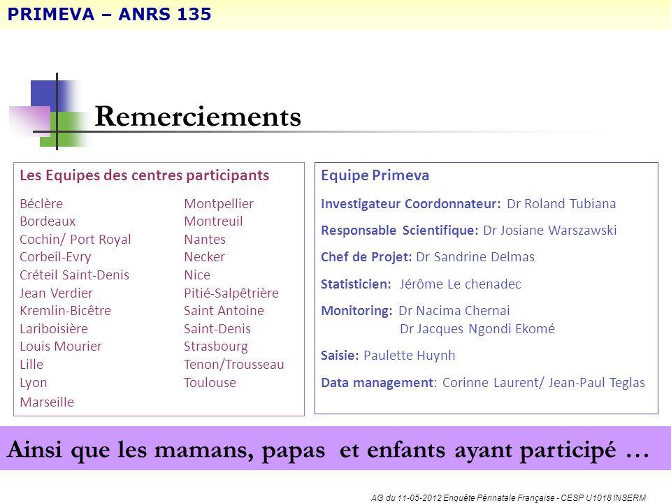 Remerciements Les Equipes des centres participants Béclère Montpellier BordeauxMontreuil Cochin/ Port RoyalNantes Corbeil-EvryNecker Créteil Saint-Den