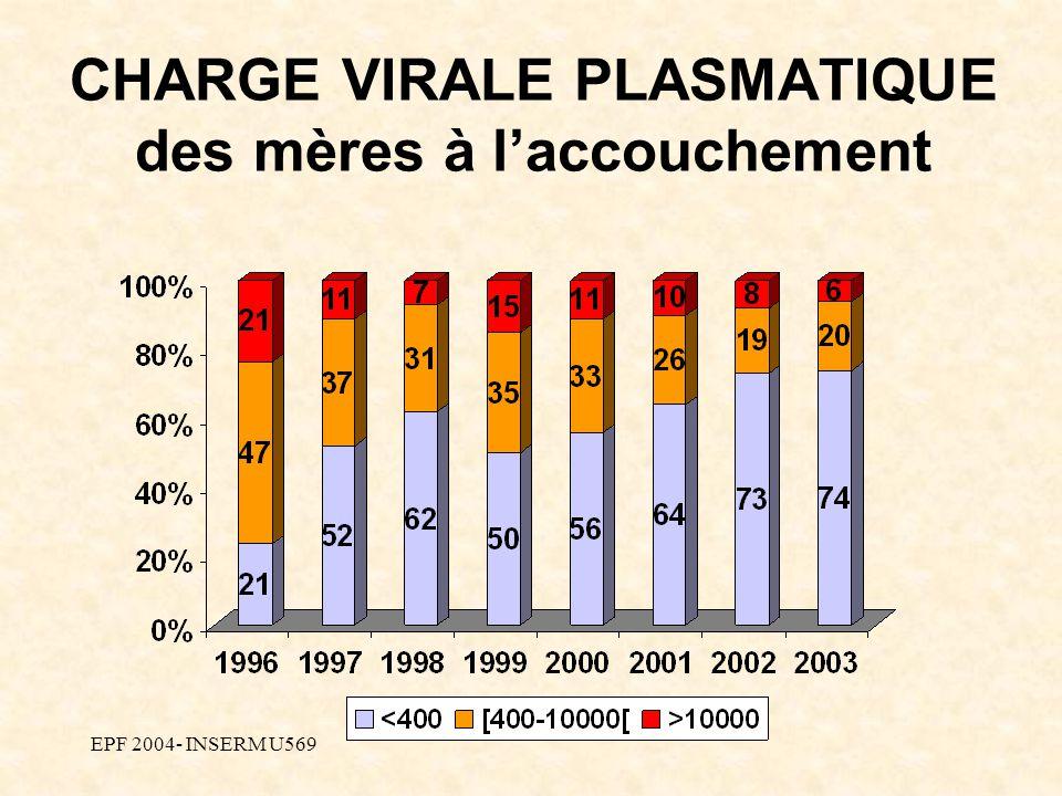 EPF 2004- INSERM U569 CHARGE VIRALE PLASMATIQUE des mères à laccouchement