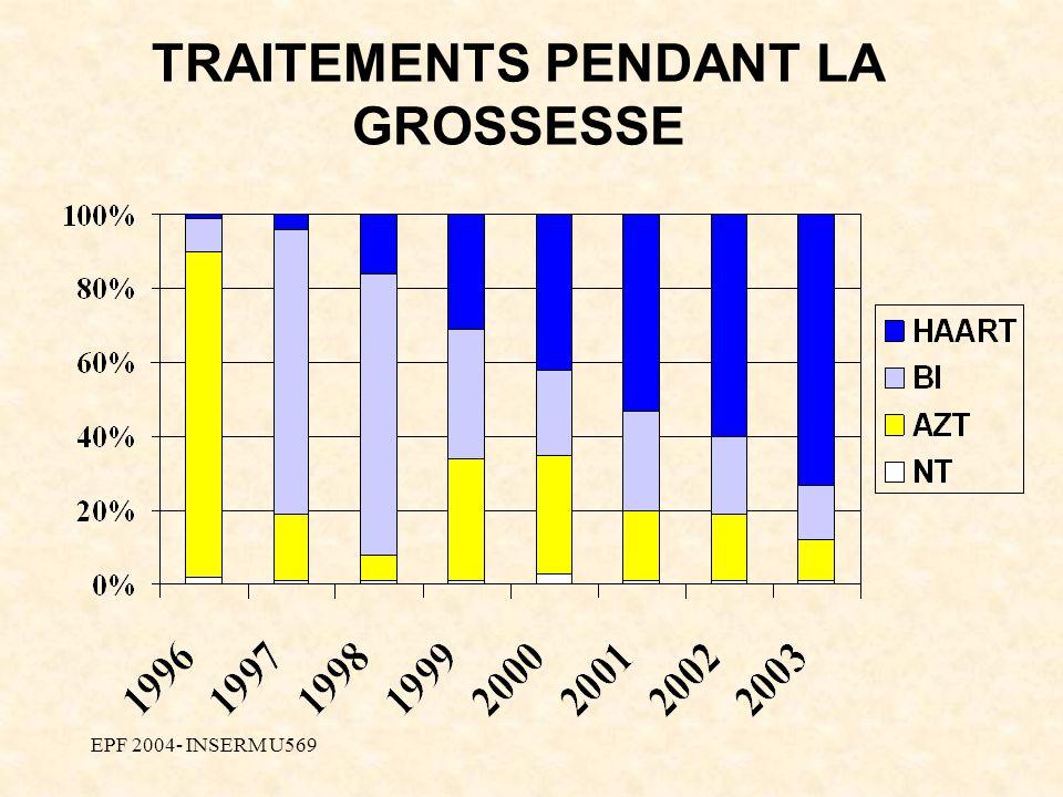 EPF 2004- INSERM U569 TRAITEMENTS PENDANT LA GROSSESSE