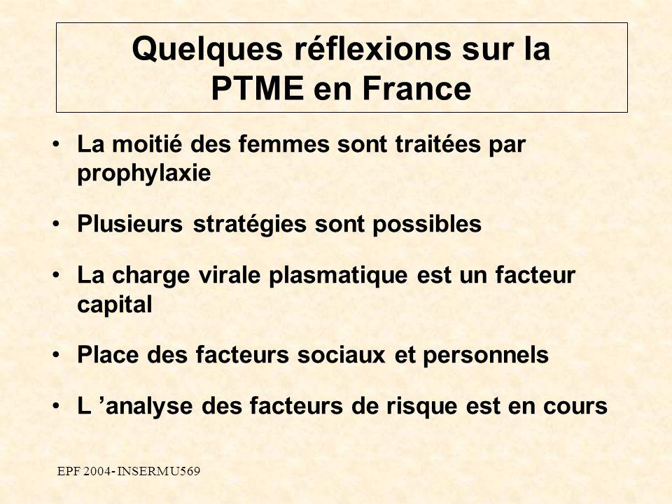 EPF 2004- INSERM U569 Quelques réflexions sur la PTME en France La moitié des femmes sont traitées par prophylaxie Plusieurs stratégies sont possibles La charge virale plasmatique est un facteur capital Place des facteurs sociaux et personnels L analyse des facteurs de risque est en cours