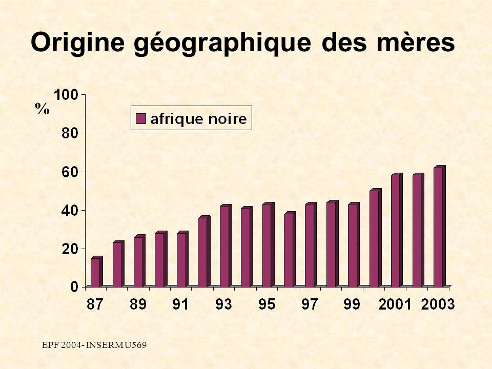 EPF 2004- INSERM U569 Origine géographique des mères %