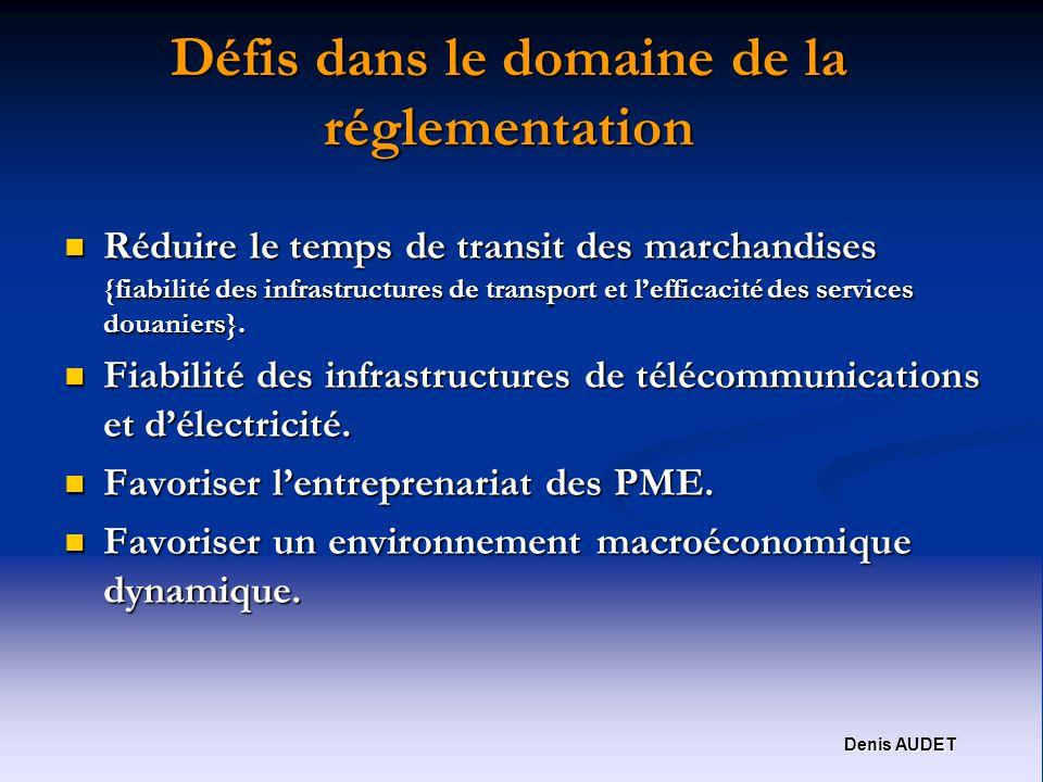 Denis AUDET Défis dans le domaine de la réglementation Réduire le temps de transit des marchandises {fiabilité des infrastructures de transport et lefficacité des services douaniers}.