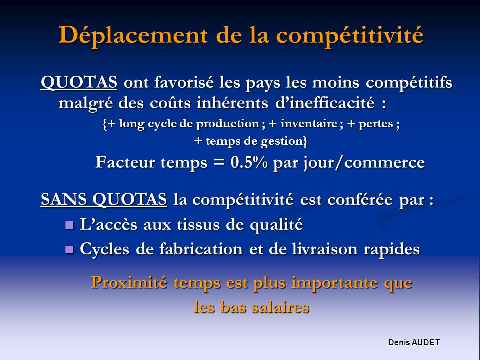 Denis AUDET Déplacement de la compétitivité QUOTAS ont favorisé les pays les moins compétitifs malgré des coûts inhérents dinefficacité : {+ long cycle de production ; + inventaire ; + pertes ; + temps de gestion} Facteur temps = 0.5% par jour/commerce SANS QUOTAS la compétitivité est conférée par : Laccès aux tissus de qualité Laccès aux tissus de qualité Cycles de fabrication et de livraison rapides Cycles de fabrication et de livraison rapides Proximité temps est plus importante que les bas salaires