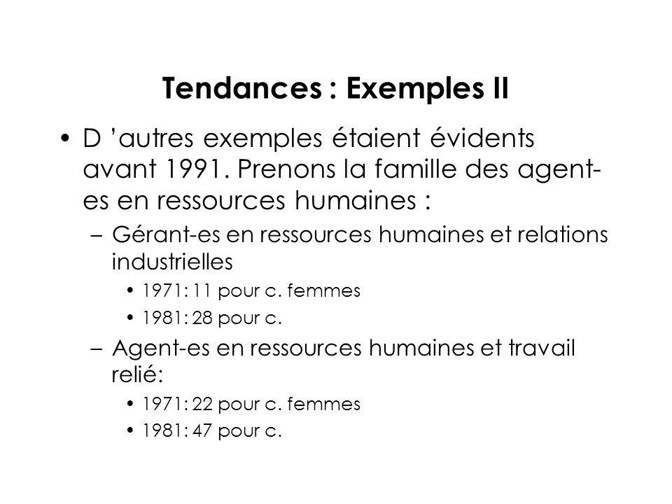 Tendances : Exemples II D autres exemples étaient évidents avant 1991.