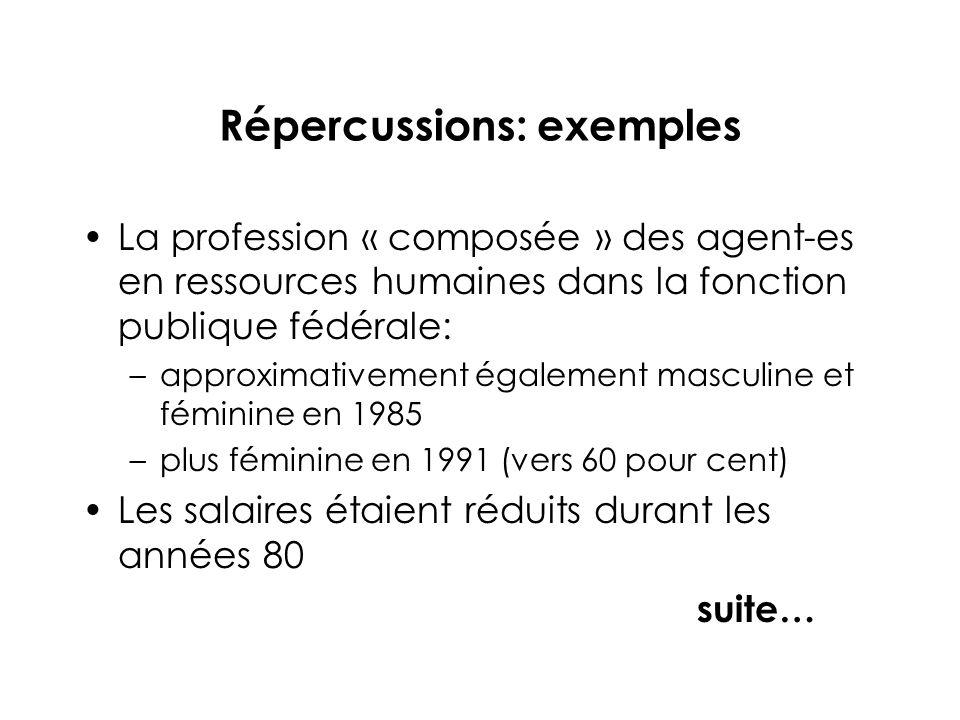 Répercussions: exemples La profession « composée » des agent-es en ressources humaines dans la fonction publique fédérale: –approximativement également masculine et féminine en 1985 –plus féminine en 1991 (vers 60 pour cent) Les salaires étaient réduits durant les années 80 suite…