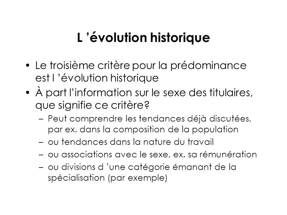 L évolution historique Le troisième critère pour la prédominance est l évolution historique À part linformation sur le sexe des titulaires, que signifie ce critère.