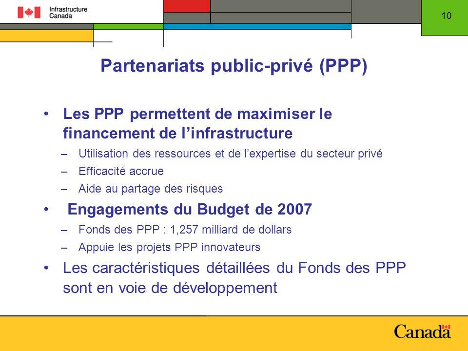 10 Partenariats public-privé (PPP) Les PPP permettent de maximiser le financement de linfrastructure –Utilisation des ressources et de lexpertise du secteur privé –Efficacité accrue –Aide au partage des risques Engagements du Budget de 2007 –Fonds des PPP : 1,257 milliard de dollars –Appuie les projets PPP innovateurs Les caractéristiques détaillées du Fonds des PPP sont en voie de développement