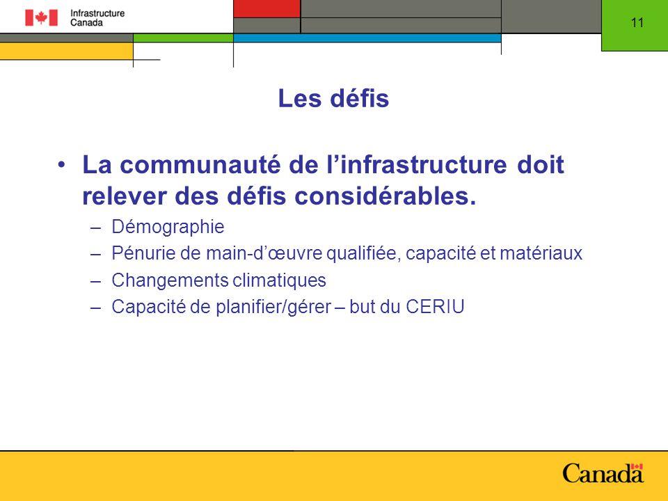 11 Les défis La communauté de linfrastructure doit relever des défis considérables. –Démographie –Pénurie de main-dœuvre qualifiée, capacité et matéri