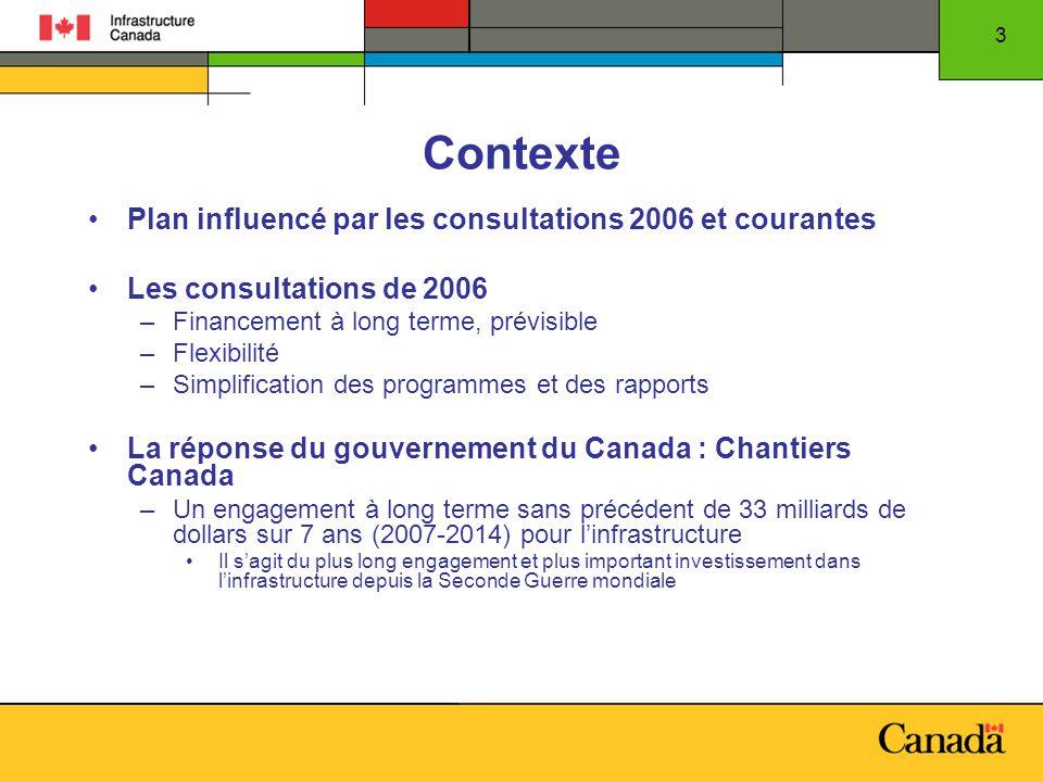 3 Contexte Plan influencé par les consultations 2006 et courantes Les consultations de 2006 –Financement à long terme, prévisible –Flexibilité –Simpli