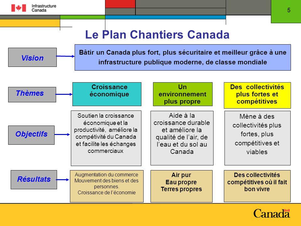 5 Le Plan Chantiers Canada Vision Bâtir un Canada plus fort, plus sécuritaire et meilleur grâce à une infrastructure publique moderne, de classe mondi